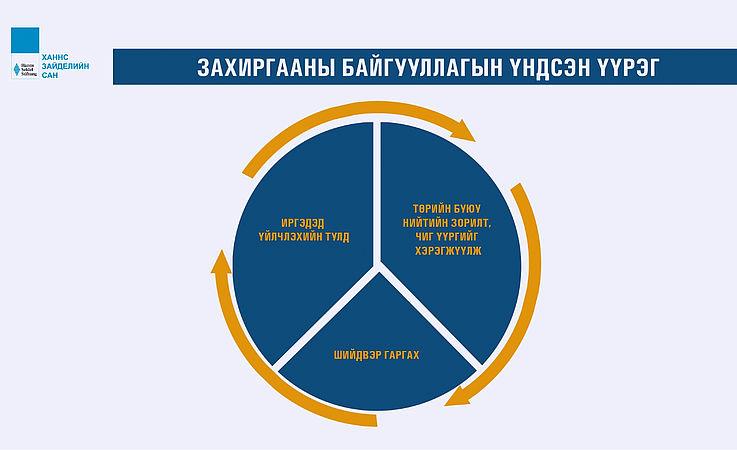 Verwaltungsbehörde